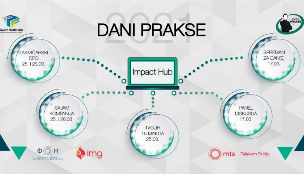 Cover Dani prakse2021